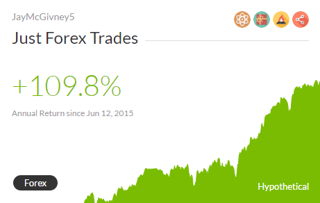 just-forex-trades